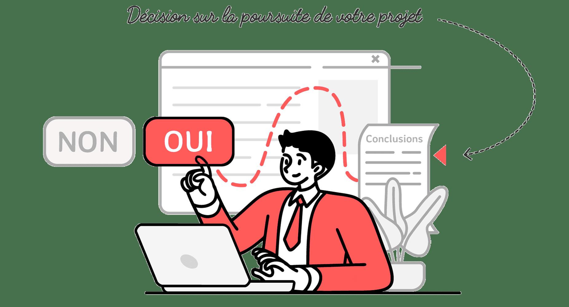 Validation graphisme et impression - OUI Are Web Agence de communication branding Bruxelles