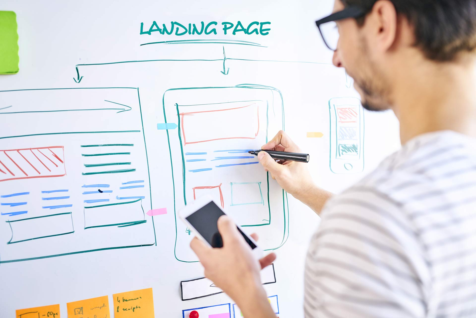Le guide du débutant pour créer une landing page efficace